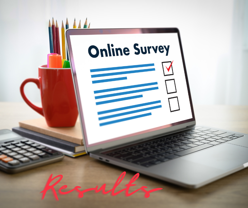 Our Rossmoor Survey Results